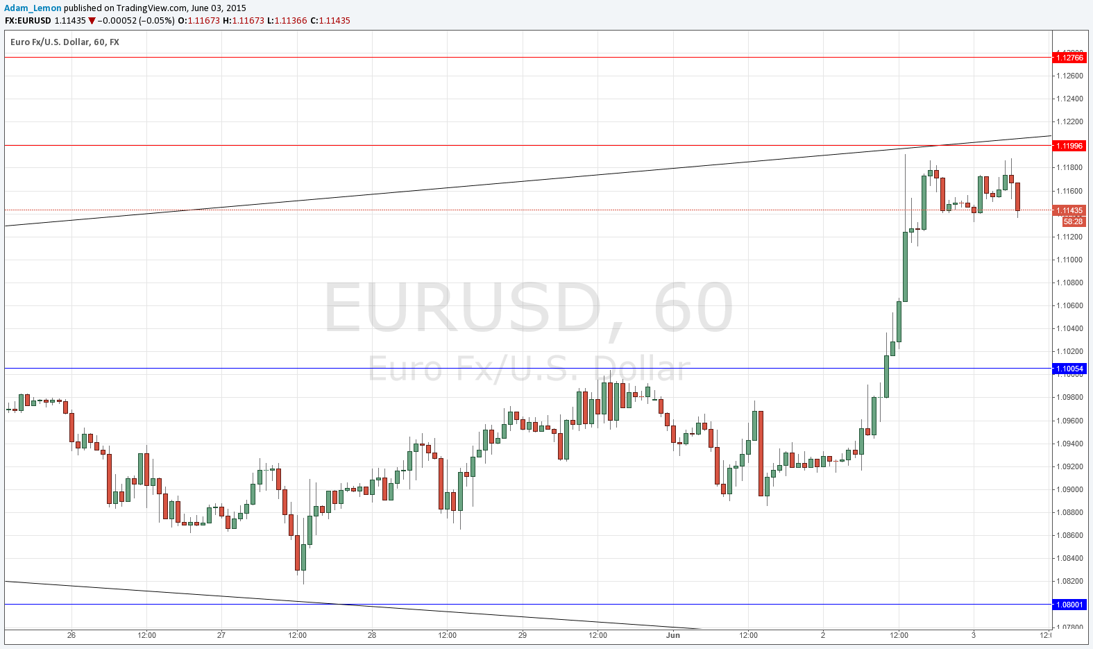 Valutas tirgus forex forex три экрана стратегия