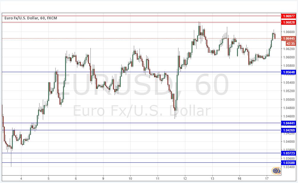 Forex eurusd daily analysis