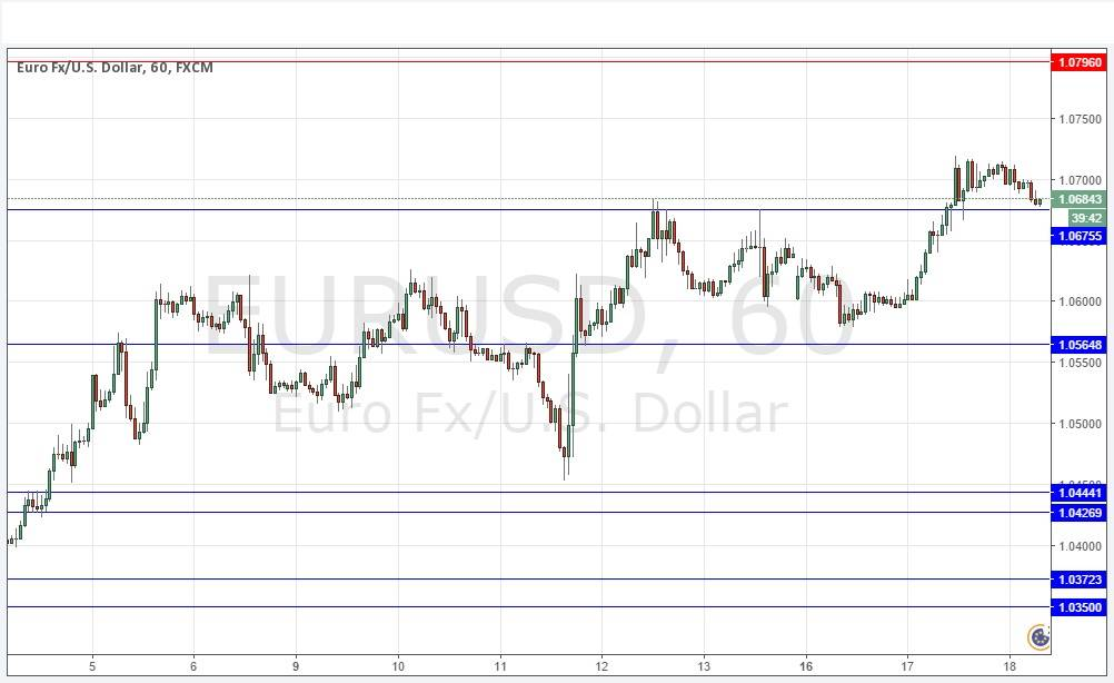 Forex news on eur usd
