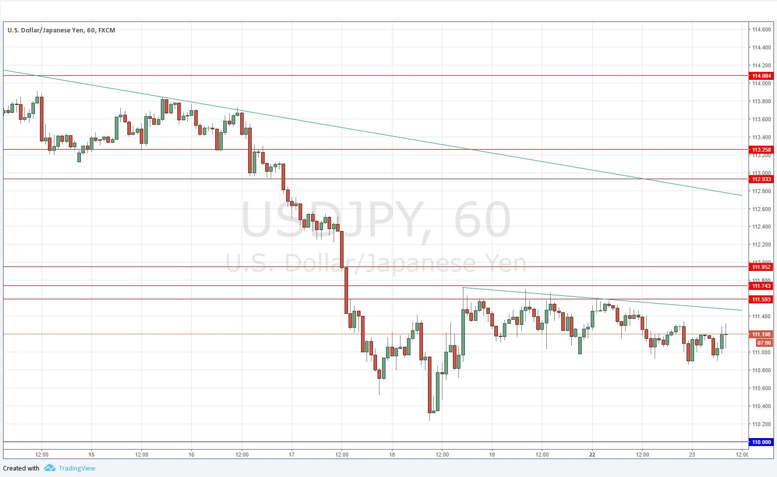 Jpy forex