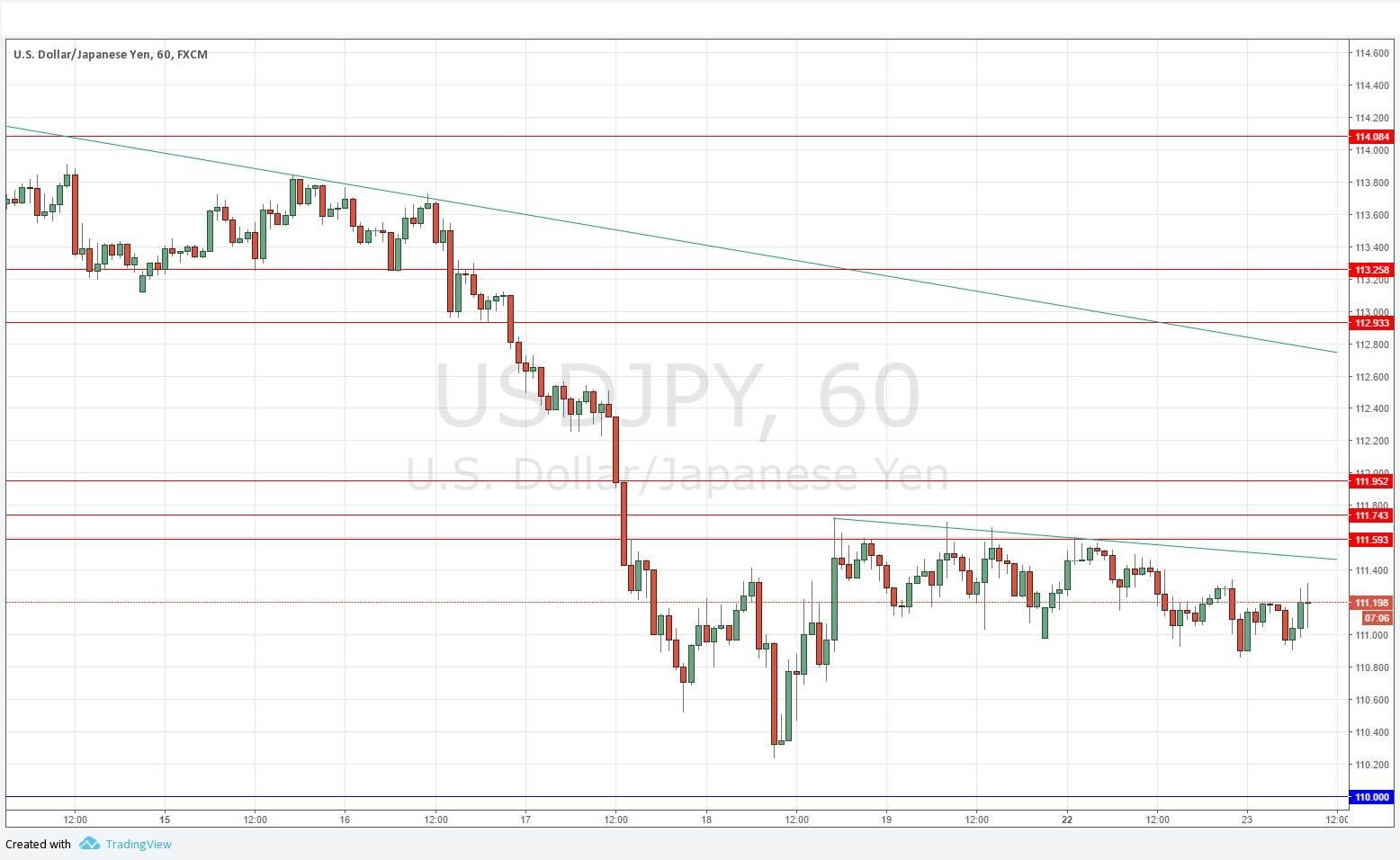 Forex japanese yen to usd