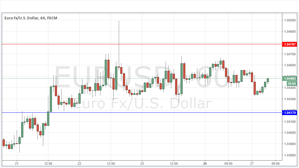 Eurusd analysis today