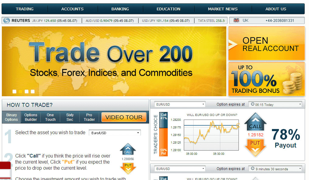 Binary options brokers registered with cftc