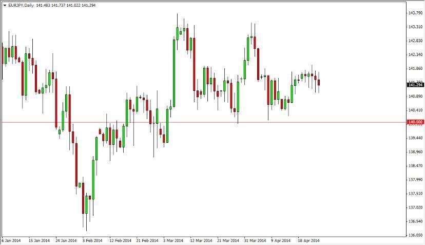 Forex yen euro online