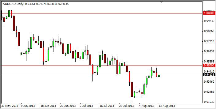 AUD/CAD Daily Chart Aug 14