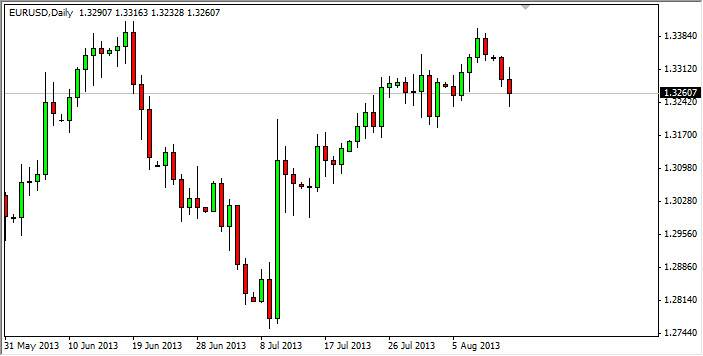 EUR/USD Daily Chart Aug 14