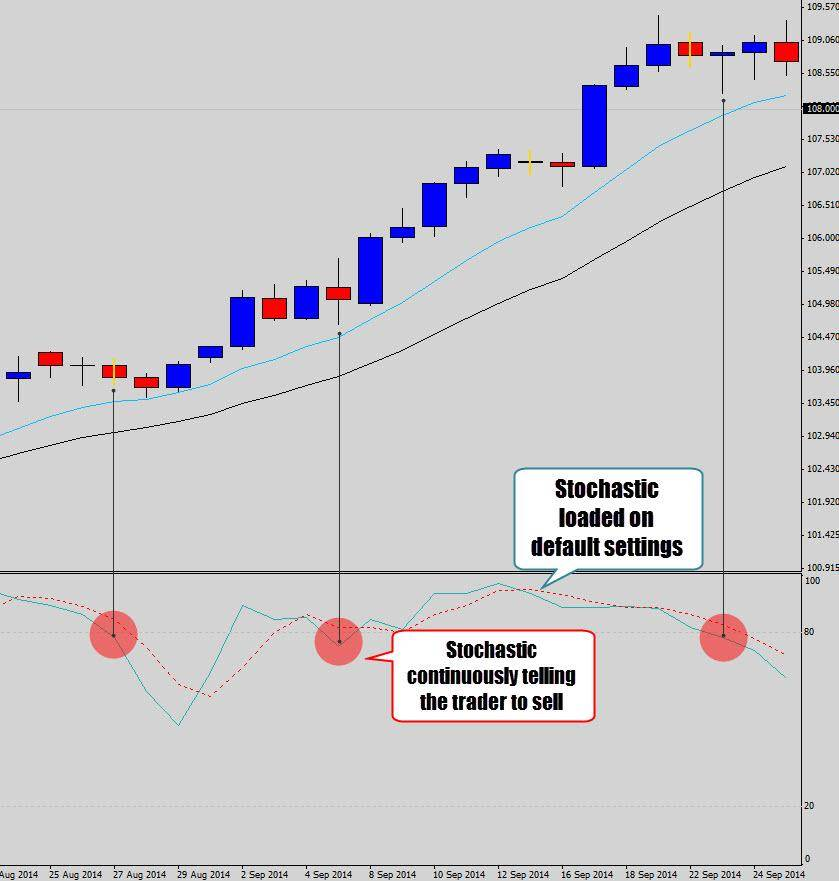 Forex market prediction indicator bolt