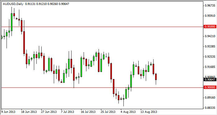 AUD/USD Daily Chart Aug 21