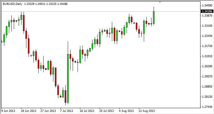 EUR/USD Daily Chart Aug 21