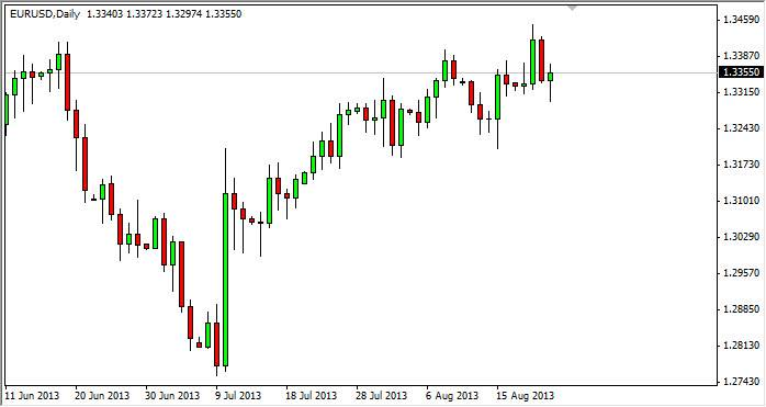 EUR/USD Daily Chart Aug 23