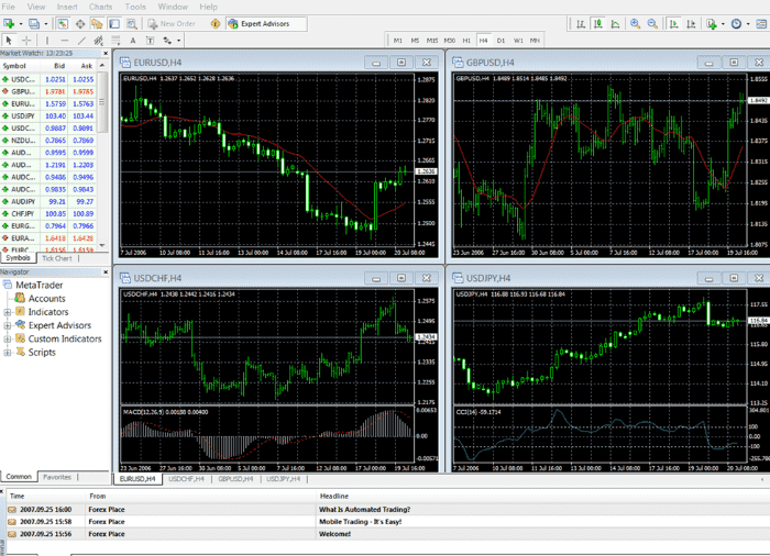 forex binary touch options brokers review