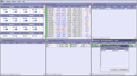 Ava forex web trader