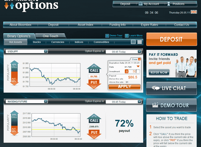 Currency option trading platform