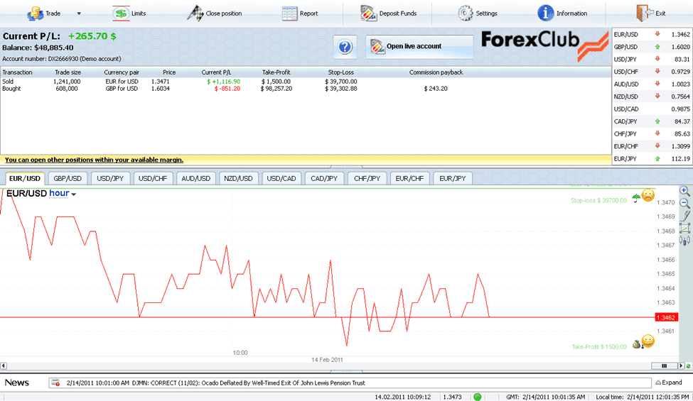 Forex options brokers reviews
