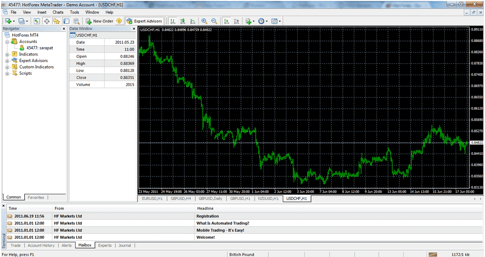 Forex trader ratings