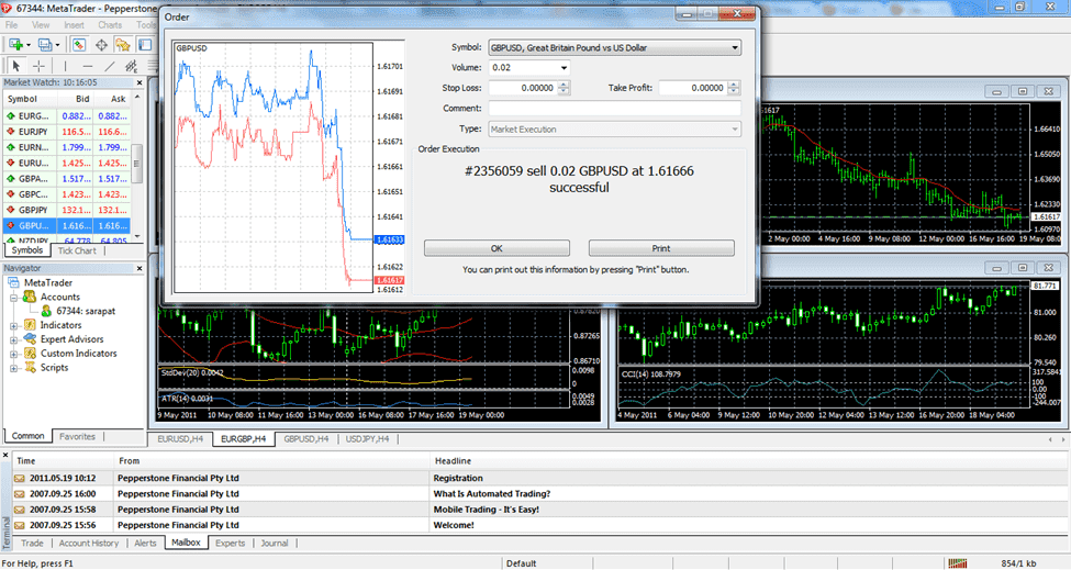 Australian forex trading platform reviews
