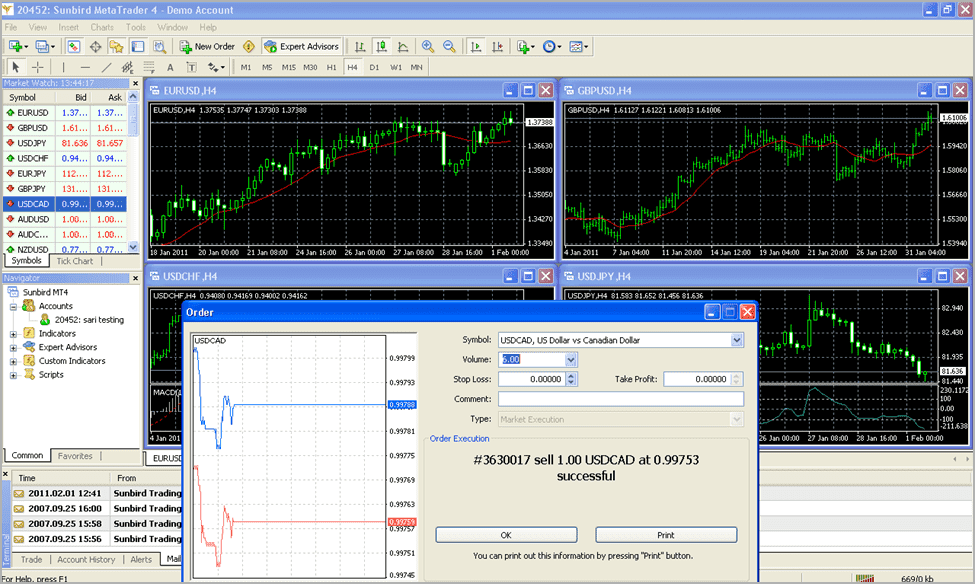 Alpari forex mt4 download