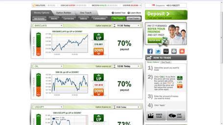 Binary trader pro reviews