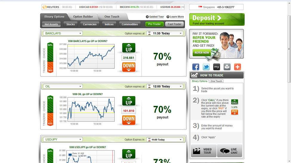 fast options binary trading platform reviews