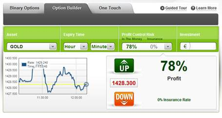 Binary option broker in india