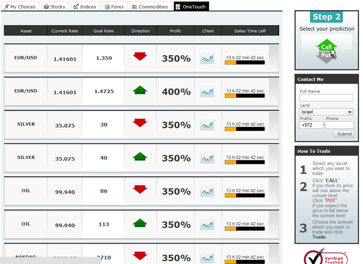 One touch binary options demo