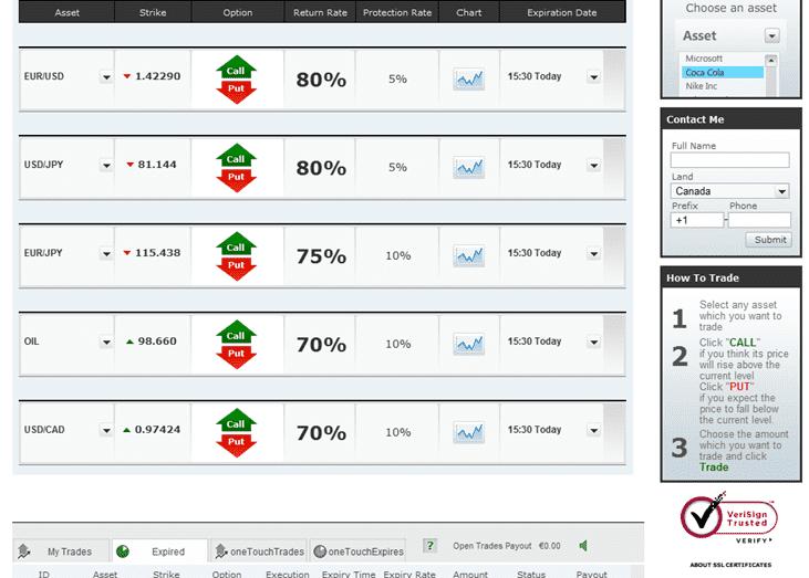 24 hour binary option trading jobs