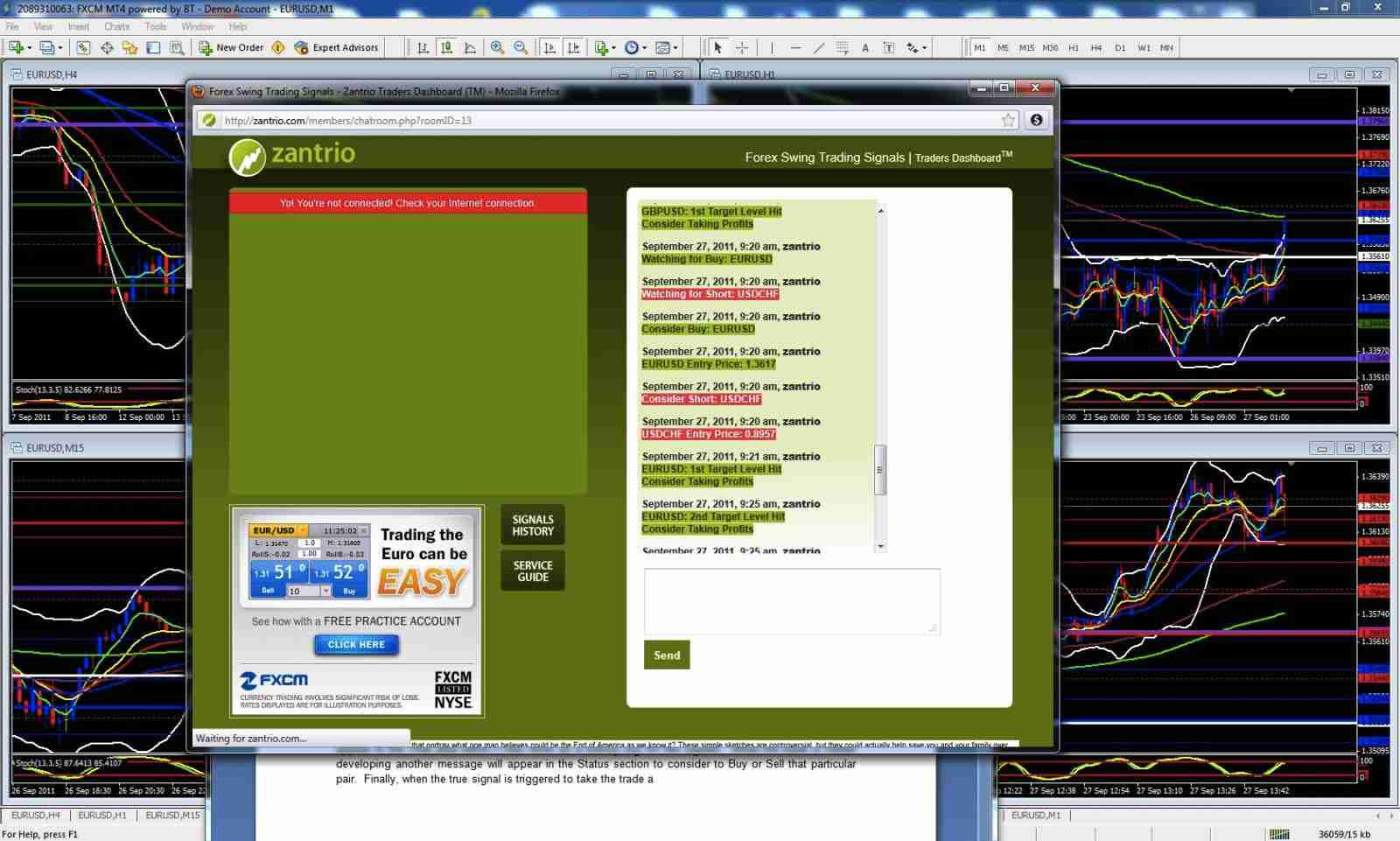 Dailyfx trading signals review