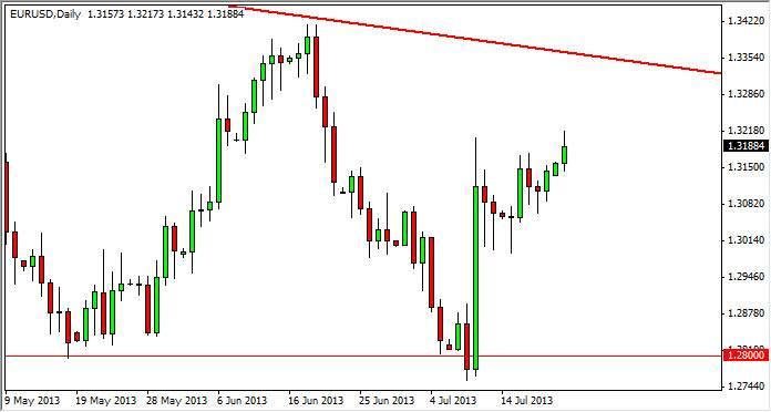 EUR/USD Daily Chart July 23