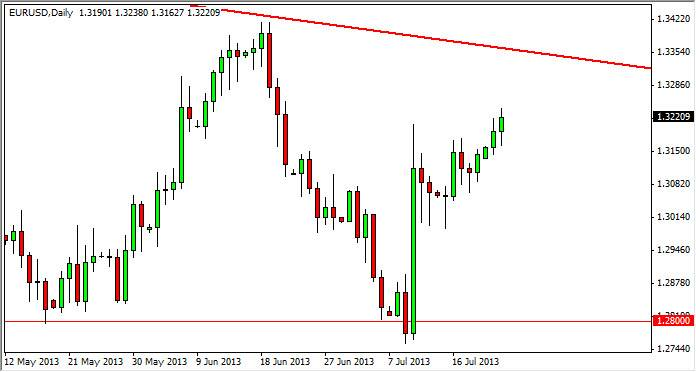 EUR/USD Daily Chart July 24
