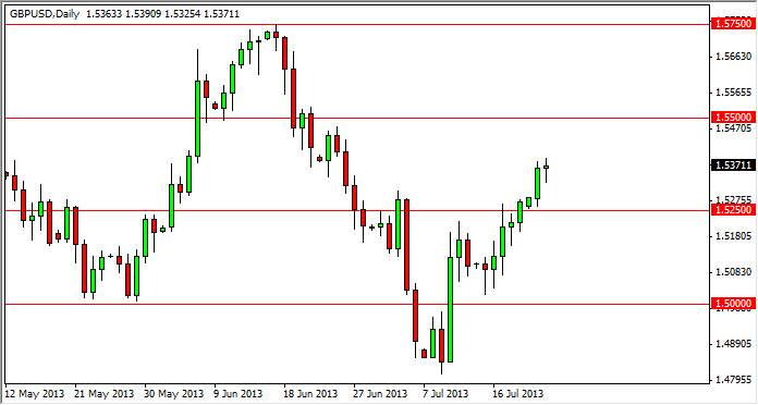 GBP/USD Daily Chart July 24
