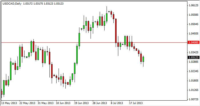USD/CAD Daily Chart July 25