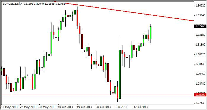 EUR/USD Daily Chart July 26