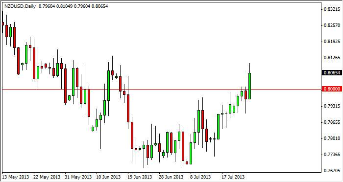 NZD/USD Daily Chart July 26