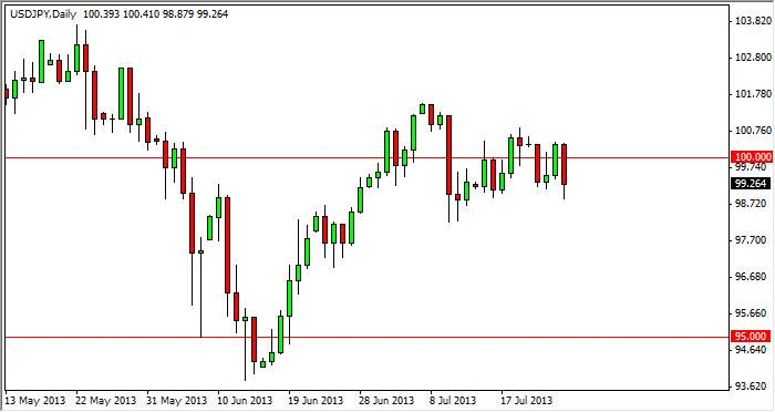 USD/JPY Daily Chart July 26