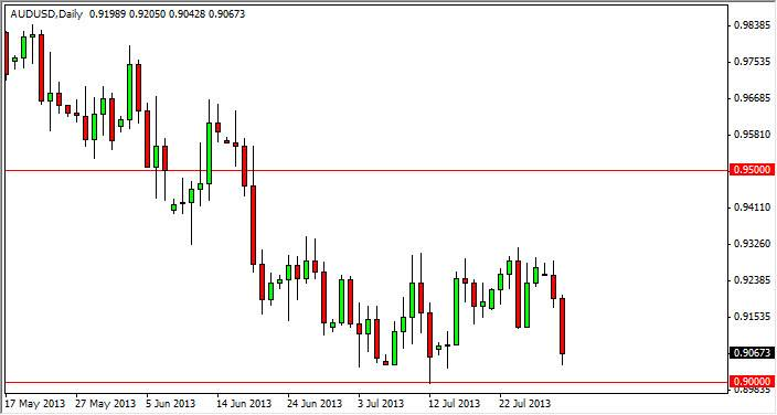 AUD/USD Daily Chart July 31
