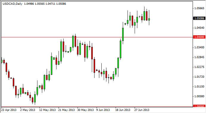 USD/CAD Chart July 5