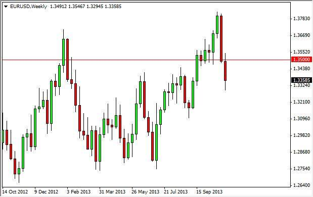 Forex daily analysis forecast
