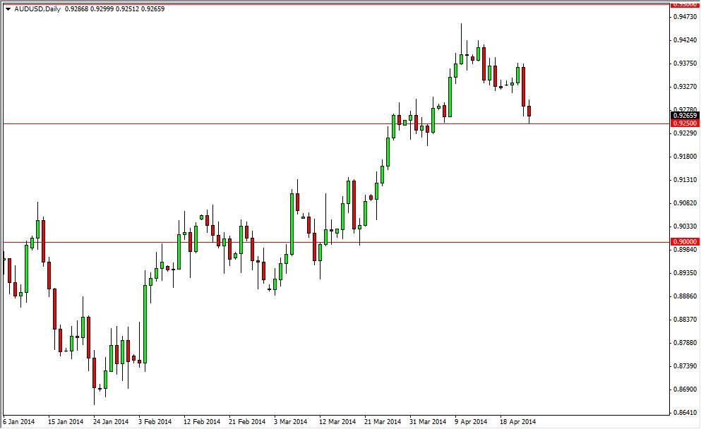 Forex outlook aud usd