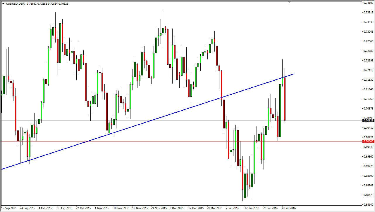 Forex forecast aud jpy