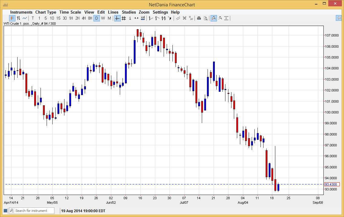 Crude Oil 82114