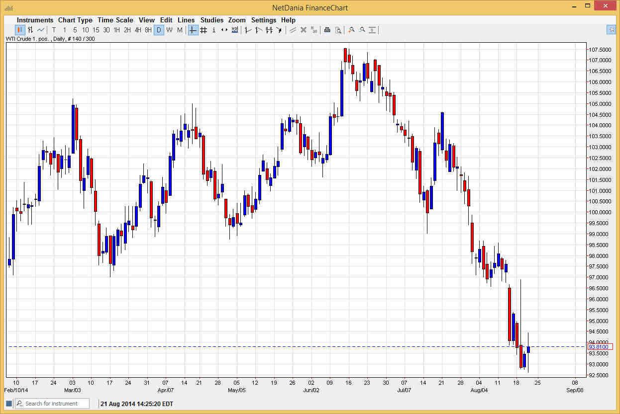 Crude Oil 82214