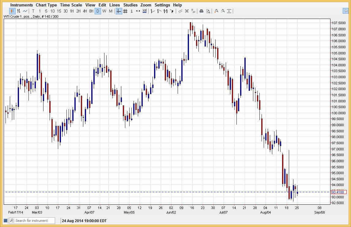 Crude Oil 82614
