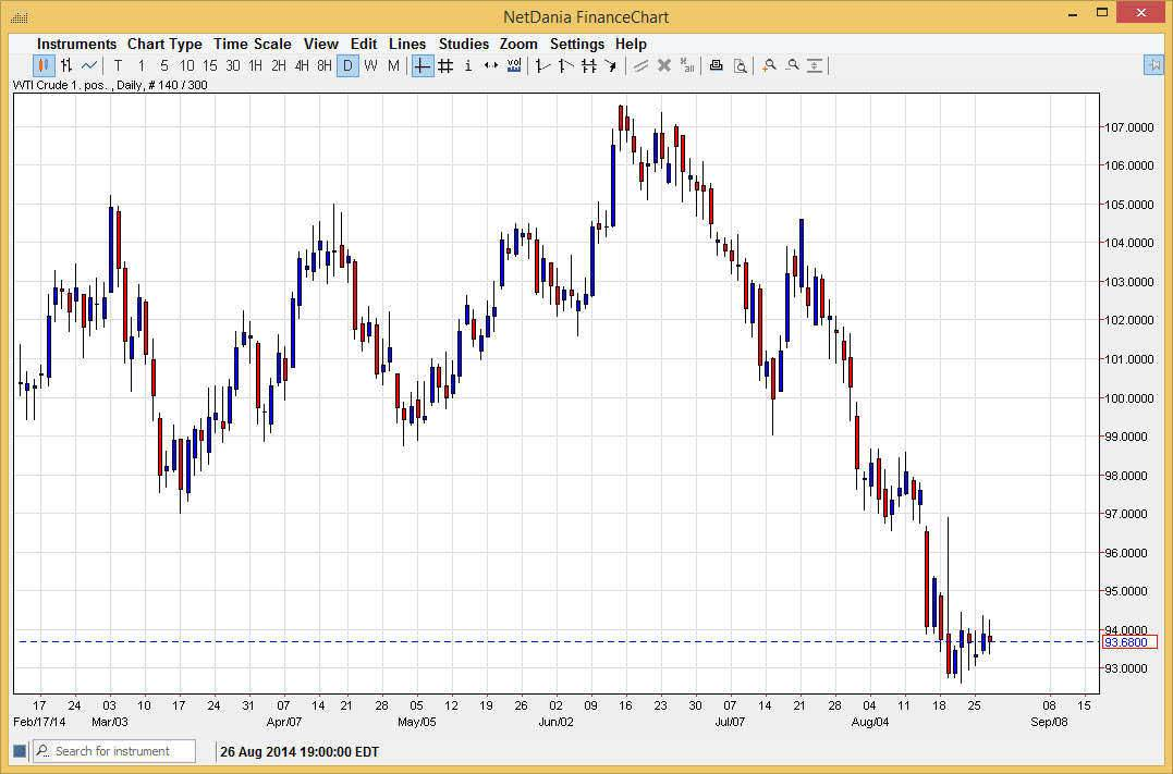 Crude Oil 82814