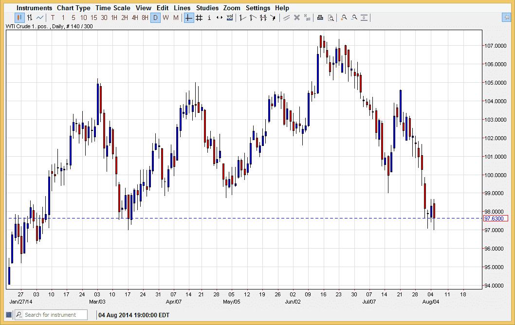 Crude Oil 8614