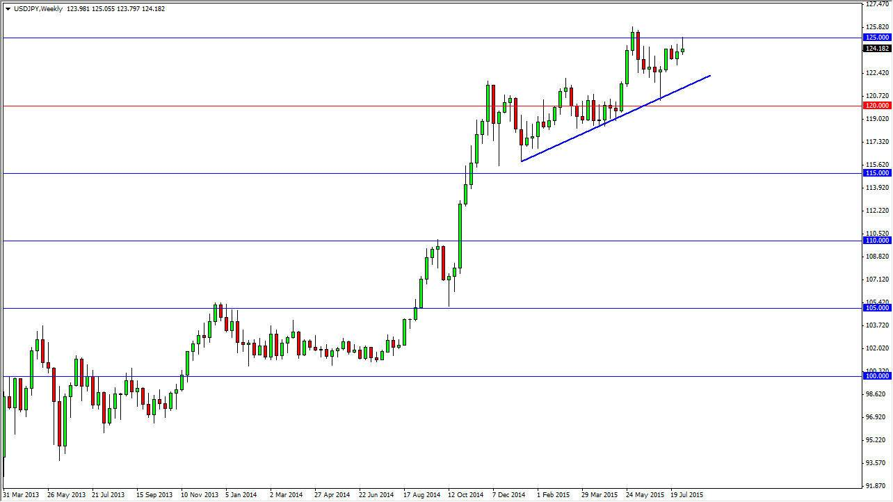 Forex gbp usd forecast coming week