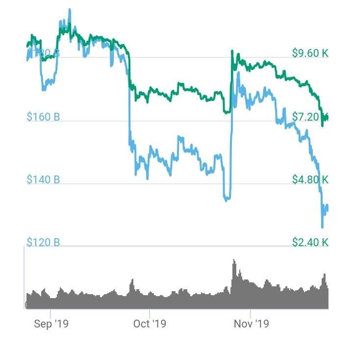 BTC Bullish move price chart