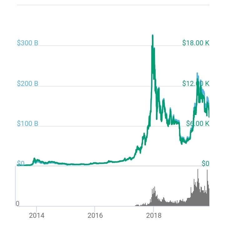 2017 Bitcoin bull run