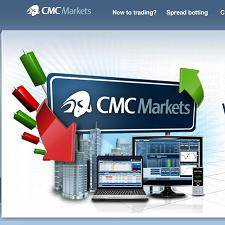Cmc forex review