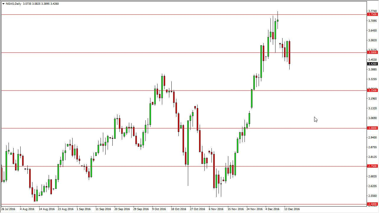 Forex natural gas live chart