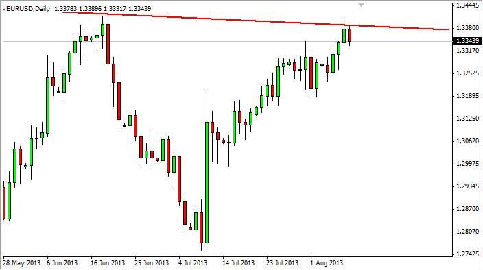 Forex euro outlook